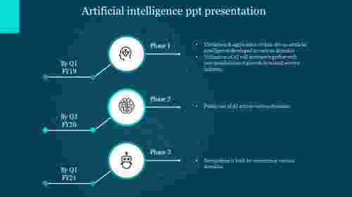 Development phase of Artificial Intelligence PPT Presentation