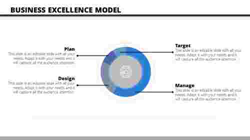 business plan presentation-Business-Excellence-Model