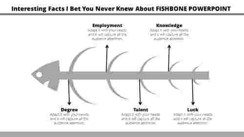 Fivepointfishbonepowerpoint