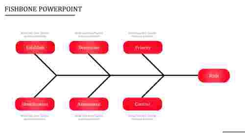 Fishbonepowerpoint-analysisdiagram