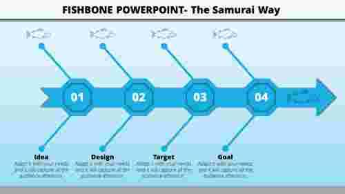 Fishbonepowerpoint-Octagonmodel