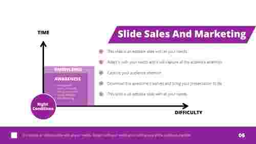 A five noded sales and marketing plan template