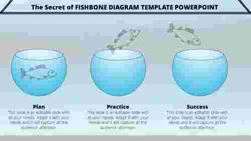 Ecosystem fishbone diagram template powerpoint