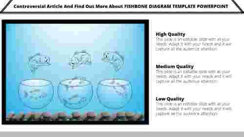 Portfolio fishbone diagram template powerpoint