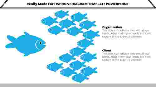 Group fishbone diagram template powerpoint