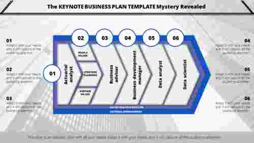 keynote business plan template