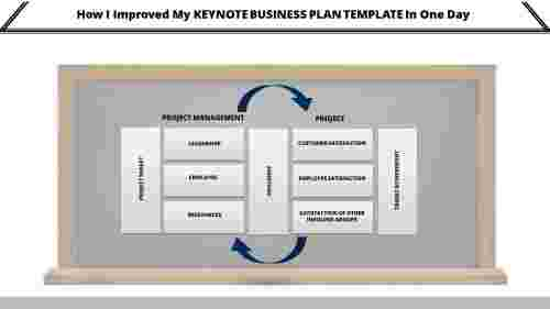 Simple Keynote Business Plan Template