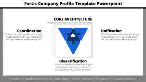 Innovative company profile template PowerPoint