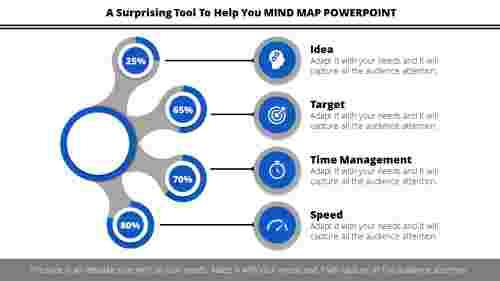mind map powerpoint