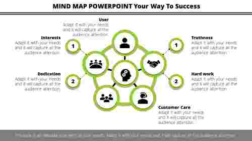 mind map powerpoint