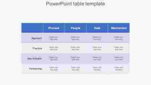 powerpoint table template model