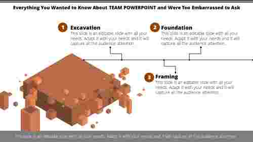 Team PowerPoint work