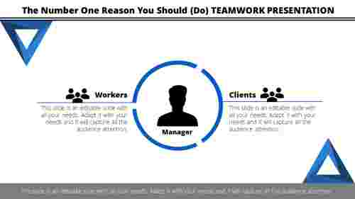 Teamwork presentation - Two Process