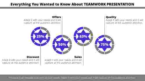 Star Model Teamwork Presentation