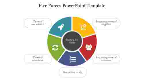 Five%20Forces%20PowerPoint%20Template%20with%20Circular%20Design