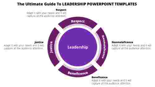 CircleleadershipPowerPointtemplate