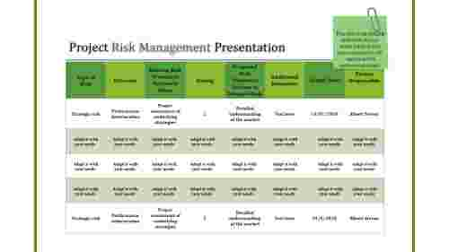 Risk management in project management - Table model
