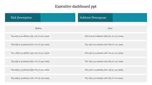 ExecutivedashboardPPTPowerPointtemplate