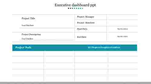 executivedashboardPPTtemplatepresentation