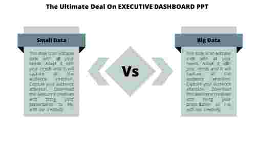 Competitive Executive Dashboard PPT