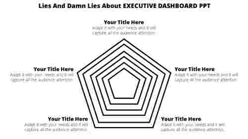 executivedashboardPPT