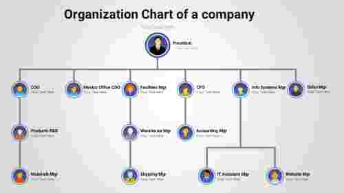 Best Organizational chart of a company Presentation