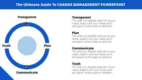 changemanagementpowerpoint