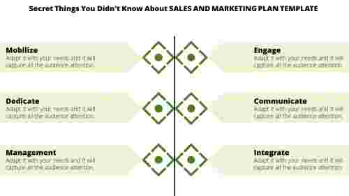 Best Things About Sales And Marketing Plan Template