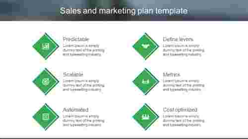 Ideas For Sales And Marketing Plan Template