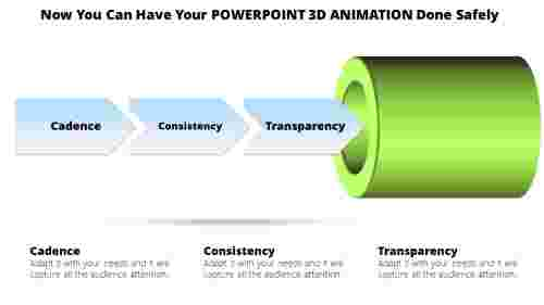 Various Ways To Do Powerpoint 3d Animation