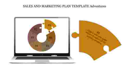 sales and marketing plan template