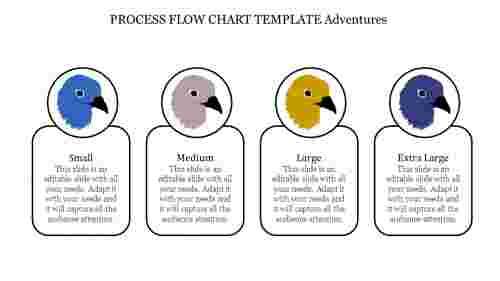 Important Facts That You Should Know About Process Flow Chart Template.