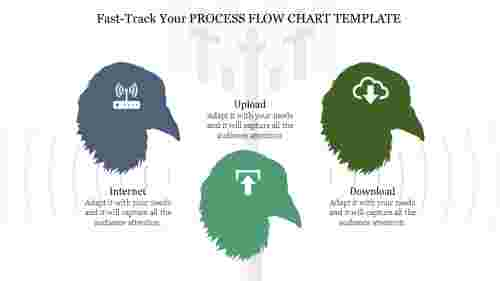 Explanation On Why Process Flow Chart Template Is Important.
