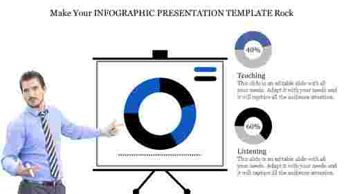 Educate Infographic Presentation Template