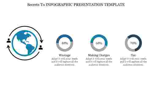 Company growth Infographic Presentation Template