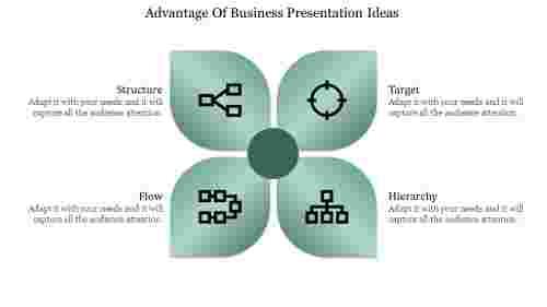 business presentation powerpoint template in flower model
