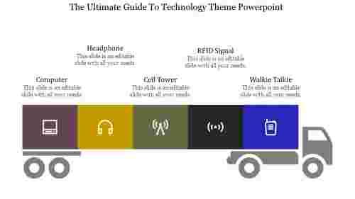 technologythemepowerpoint
