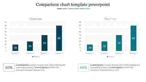Simple comparison chart template powerpoint