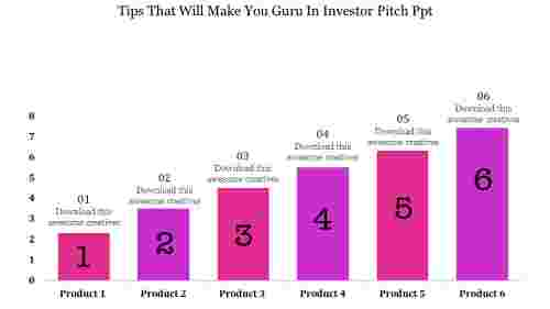 Chart model Investor Pitch PPT