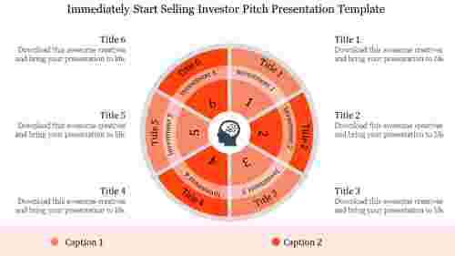 Zodiac model Investor Pitch Presentation Template