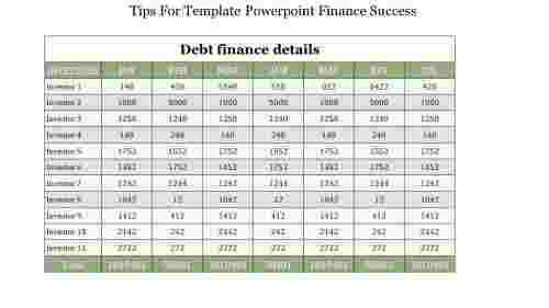 Investor Model Template Powerpoint Finance