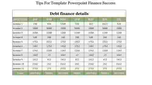 Investor Model Template Powerpoint Finance