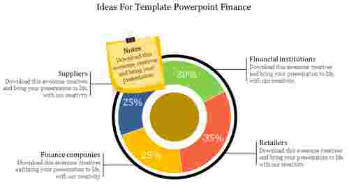 Awesome template powerpoint finance