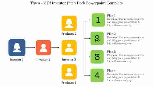 Things About Investor Pitch Deck Powerpoint Templat