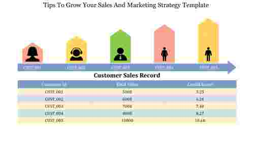 sales and marketing strategy template records