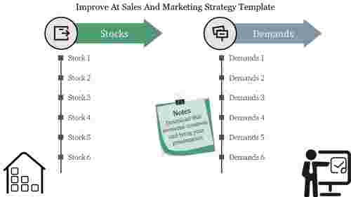 sales and marketing strategy template for stocks and demands
