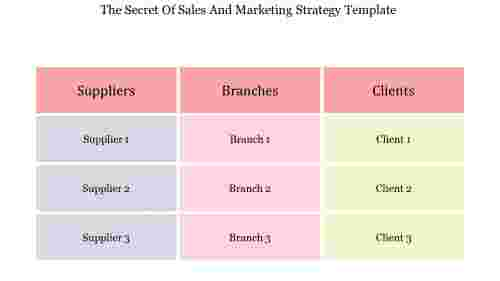 Sales and marketing strategy template With table