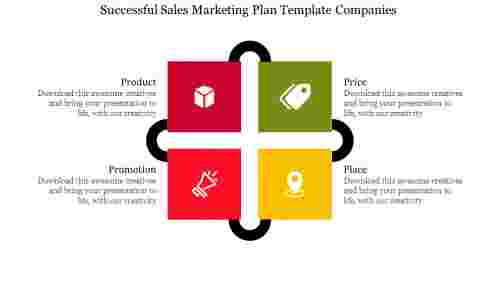 sales marketing plan template - Squares