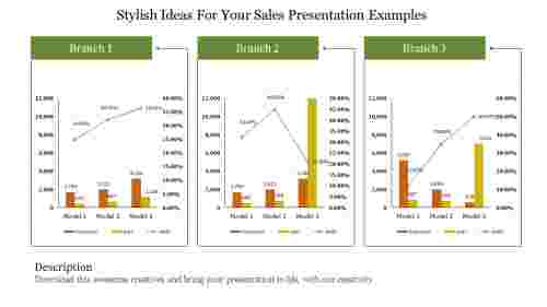 sales presentation examples
