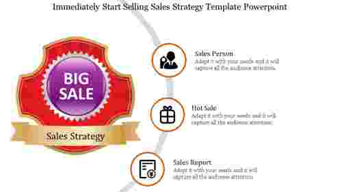Sales Strategy Template Powerpoint Graphic